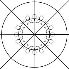 mandala-diagram-2