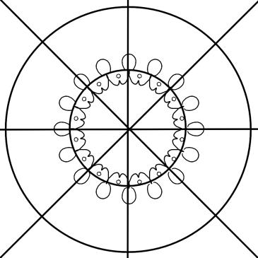 Mandala drawing steps