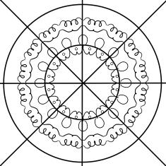 mandala-diagram-3